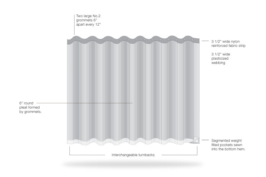 LuXout Stage Curtains - Diagram